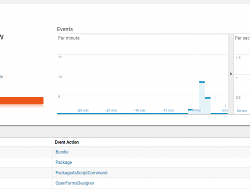 Gathering Desktop App Analytics Data Using the Google Analytics Measurement Protocol